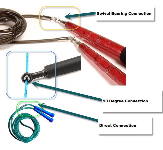 types of jump rope handles